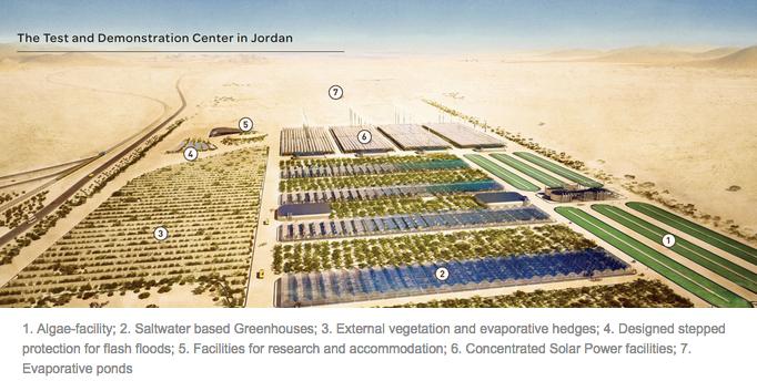 Jordan Facility