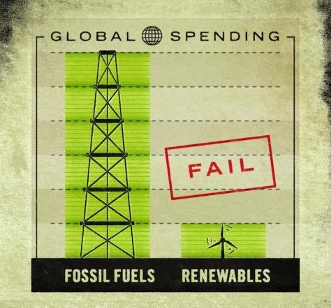 GlobalSubsidies-WP2