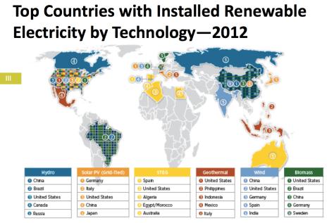 clean-energy-world-leaders-2012